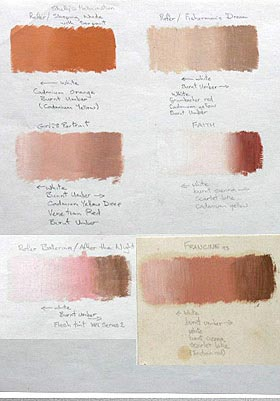 skin colour example